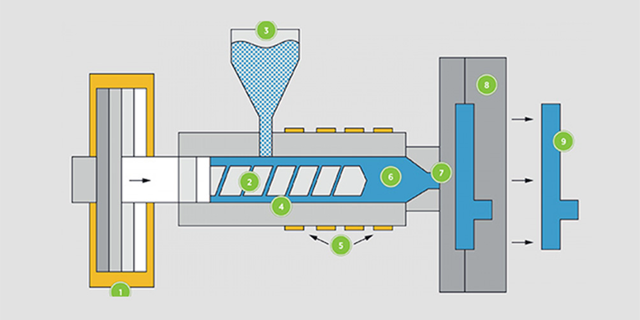 Rapid Injection Molding-2