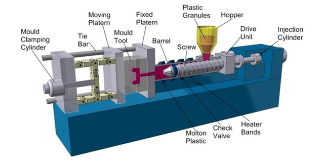 Rapid injection molding-4