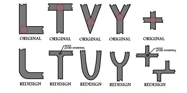 Industrial Prototype Design-3