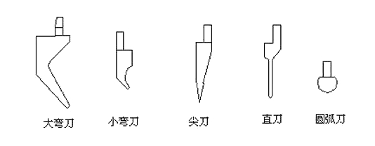 Different bending tools