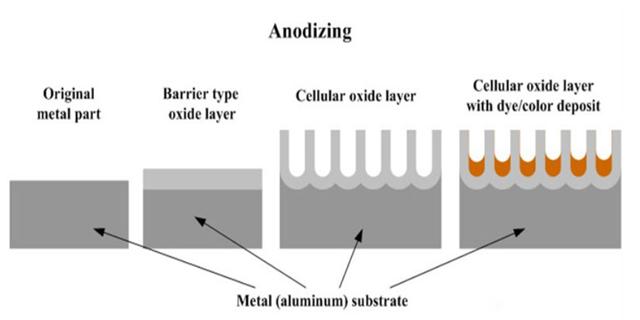 Aluminum Anodizing Cost-02