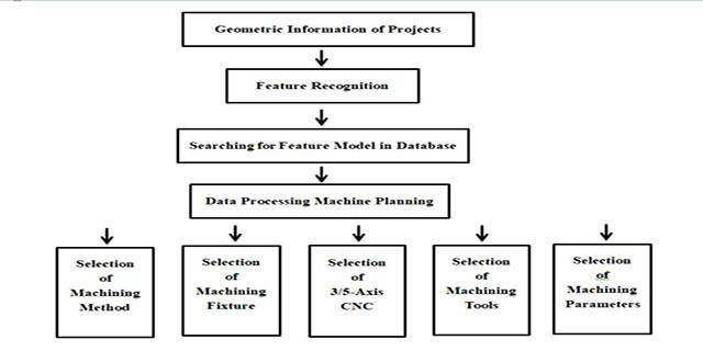 CNC Machining Technology-03