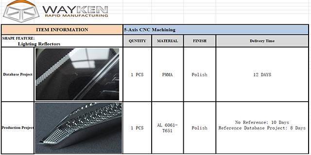 CNC Machining Technology-04
