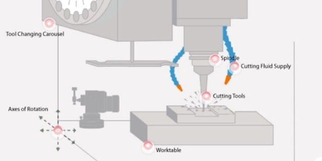 titanium machining- 5
