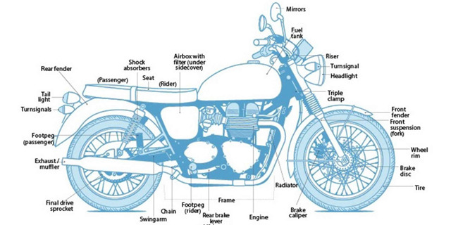 bespoke motorcycle parts-2