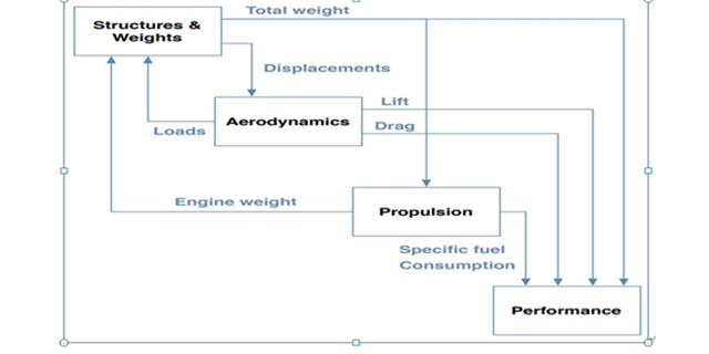 Prototype manufacturer in the aviation industry-4